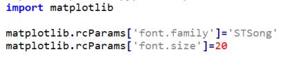 Python绘图时如何显示中文